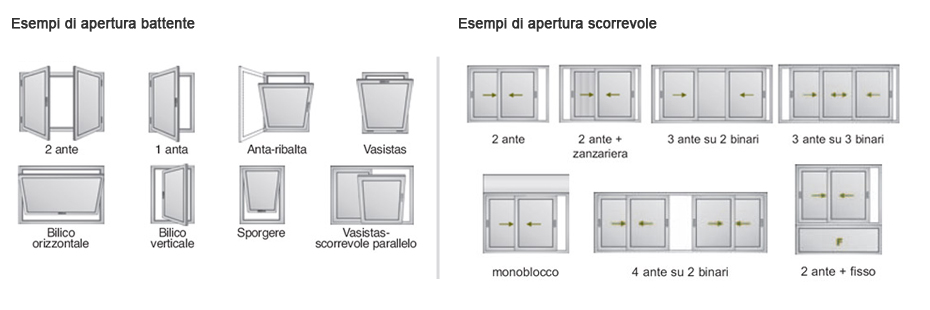 Home for Finestra basculante